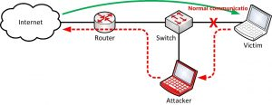 Mitm attack graph