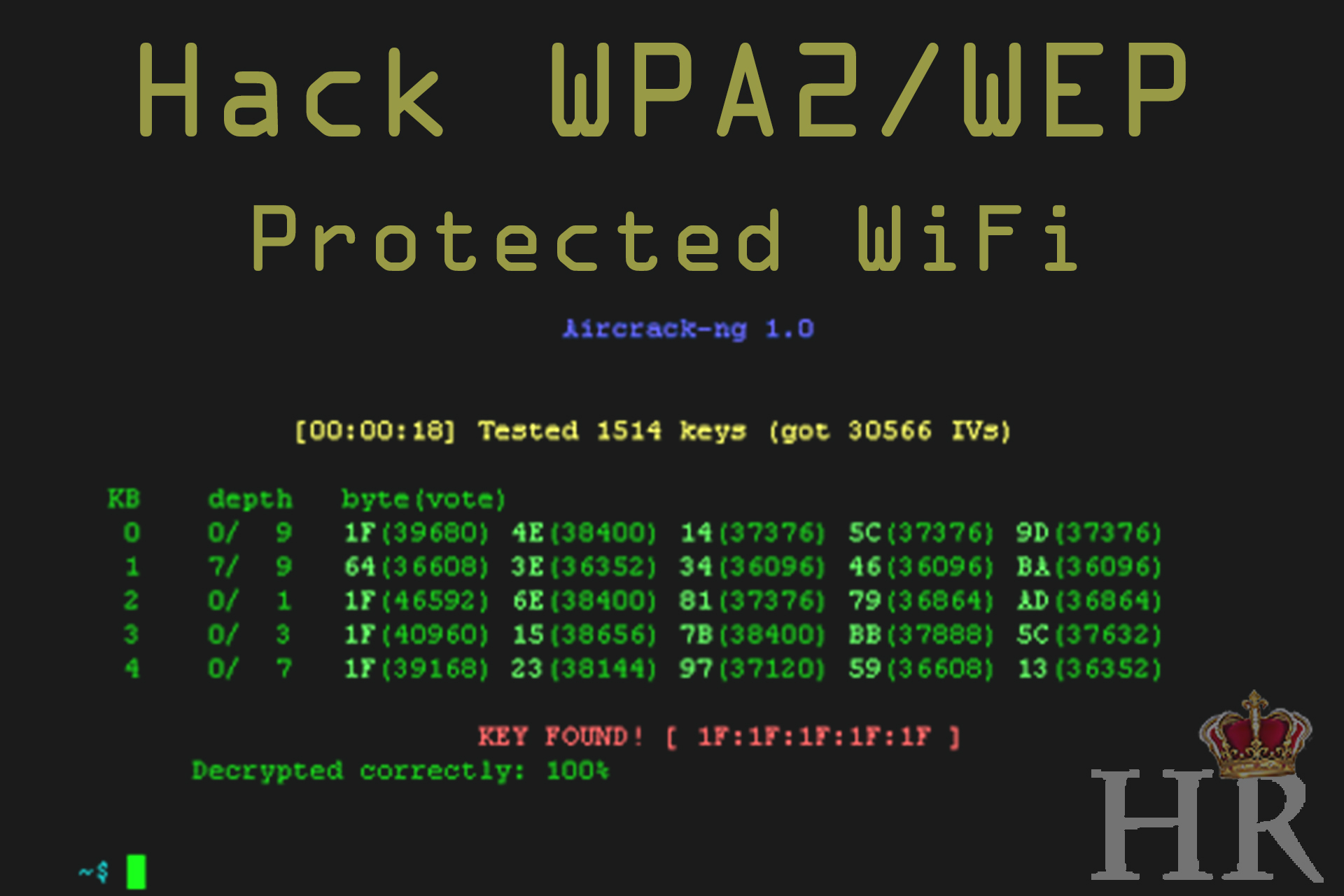 Wifi Hacking Archives | HackeRoyale